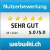 Bewertungen zu netdott.ch