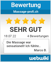 Bewertungen zu massage-profi.ch
